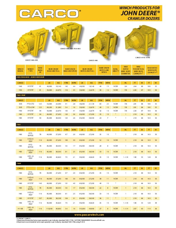 CARCO Overview for JOHN DEERE