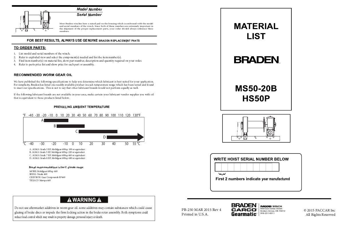 MS50 Material List